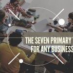The Seven Primary Tasks For Any Hampton Roads Business Team